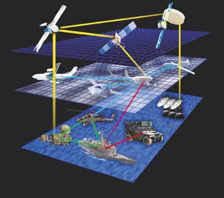 中国监控网供应上海GPS汽车动态实时定位监控系统设备商机平台