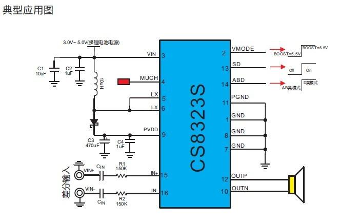内置BOOST升压恒定5.0W输出功率CS8323,FM无扰R类音频功放IC CS8323S是一款内置BOOST升压模块R类音频功率放大器。内置BOOST升压模块在5.5和6.5V两个电压点之间可选。当BOOST升压模块在5.5V的情况下,可以为4Ω的负载提供3.5W的恒定功率,并通过使能端的控制,BOOST模块可以单独提供高达2A恒定的电流输出;当BOOST升压模块在6.