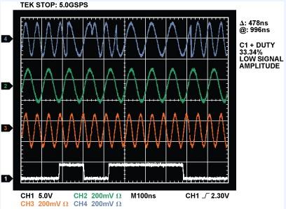 devices-利用多通道dds实现相位相干fsk调制