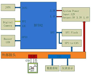ldw系统(参考设计电路板) 6. 蜂鸣器