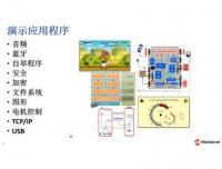 MPLAB® Harmony v3基础和使用技巧培训教程