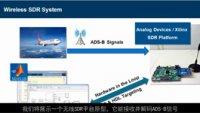 利用基于模型的设计开发软件定义无线电(第一部分)
