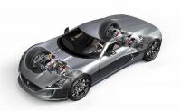 越发普及 汽车电子稳定控制系统行业综述